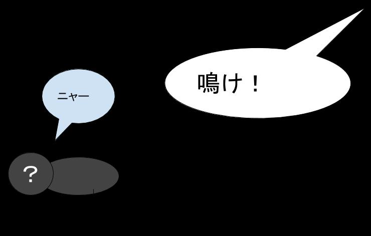 継承版鳴け!