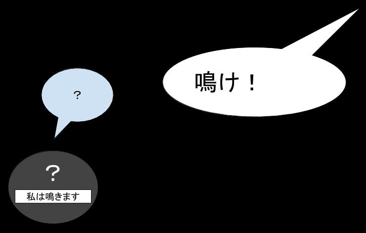 インターフェース版鳴け!?